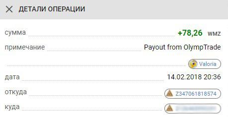 выплата с бинарных опционов