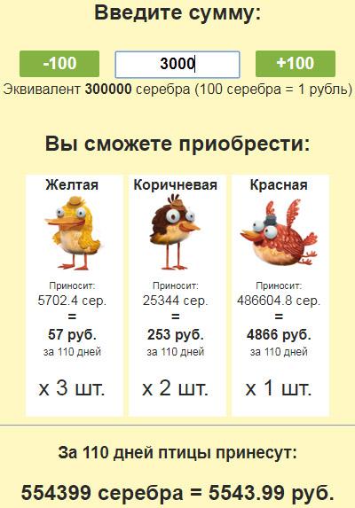 калькулятор прибыли New Birds