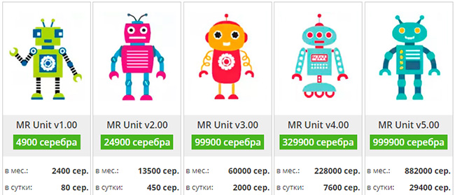 роботы Money Robot