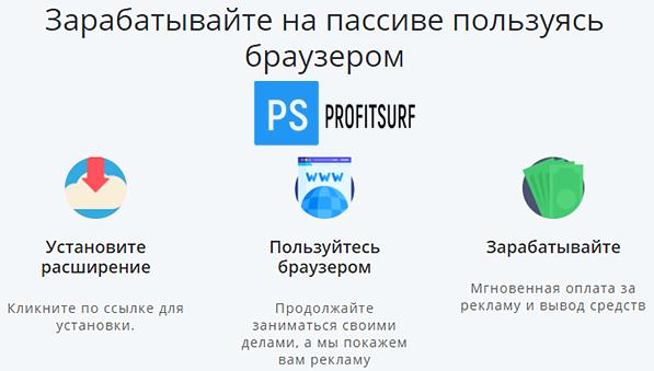 ProfitSurf (ПрофитСерф) – новое расширение для заработка в браузере