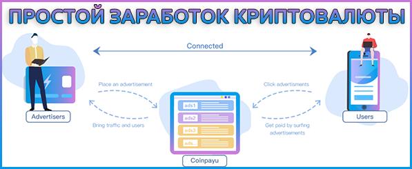 CoinPayU – простой заработок криптовалюты без вложений